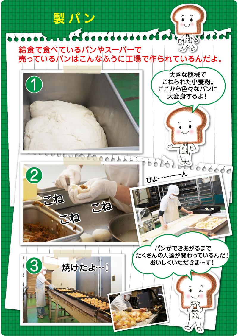 工場案内(製パン)